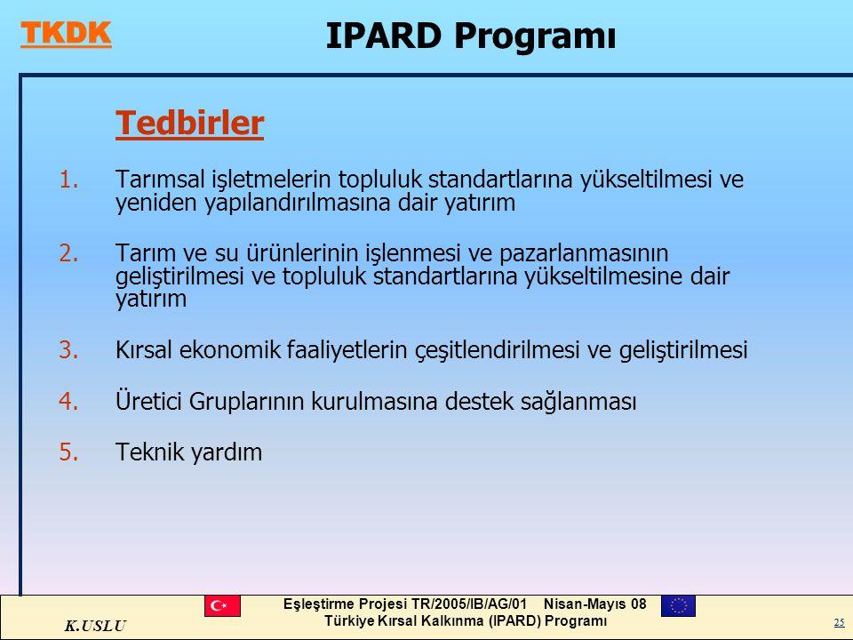 IPARD Programı Tedbirler