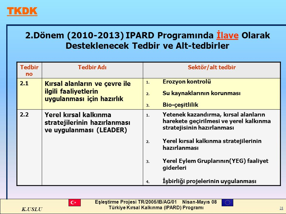 2.Dönem (2010-2013) IPARD Programında İlave Olarak Desteklenecek Tedbir ve Alt-tedbirler