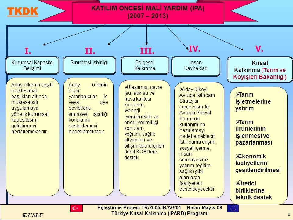 IV. V. I. II. III. KATILIM ÖNCESİ MALİ YARDIM (IPA) (2007 – 2013)