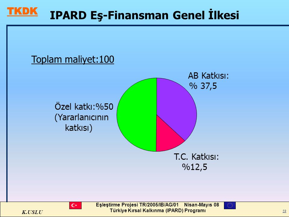 IPARD Eş-Finansman Genel İlkesi