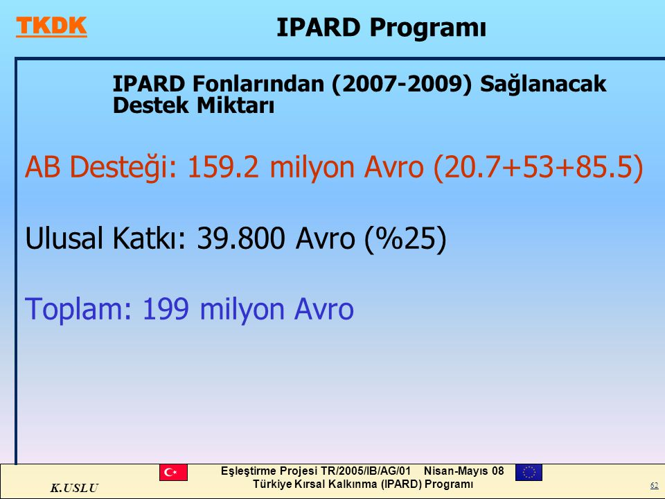 AB Desteği: 159.2 milyon Avro (20.7+53+85.5)