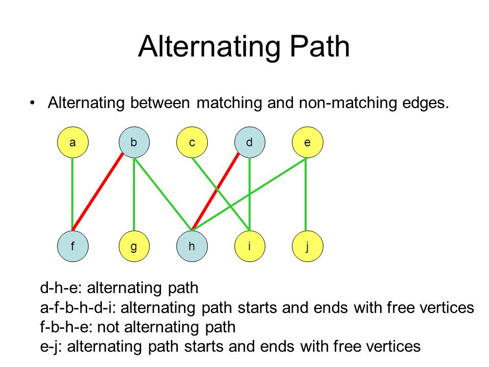 Alternating Path Alternating between matching and non-matching edges.