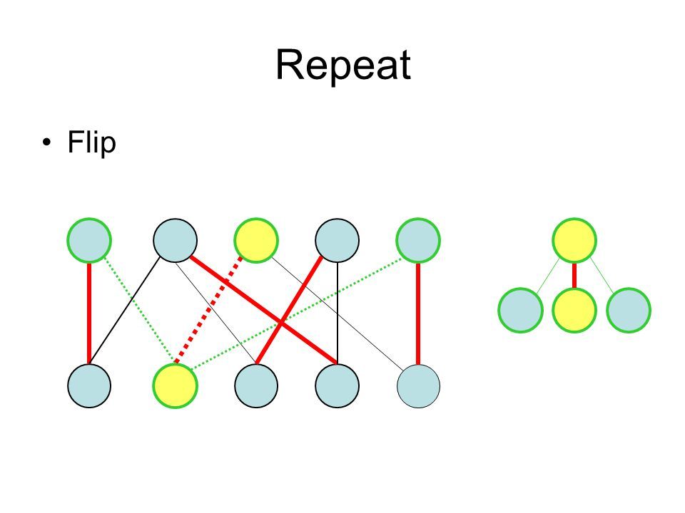Repeat Flip