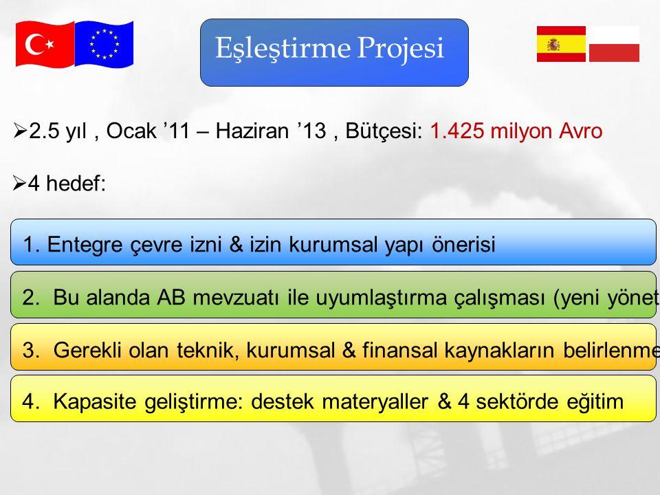 Eşleştirme Projesi 2.5 yıl , Ocak '11 – Haziran '13 , Bütçesi: 1.425 milyon Avro. 4 hedef: Entegre çevre izni & izin kurumsal yapı önerisi.