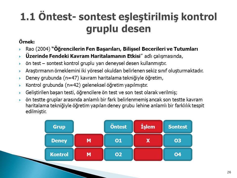 1.1 Öntest- sontest eşleştirilmiş kontrol gruplu desen