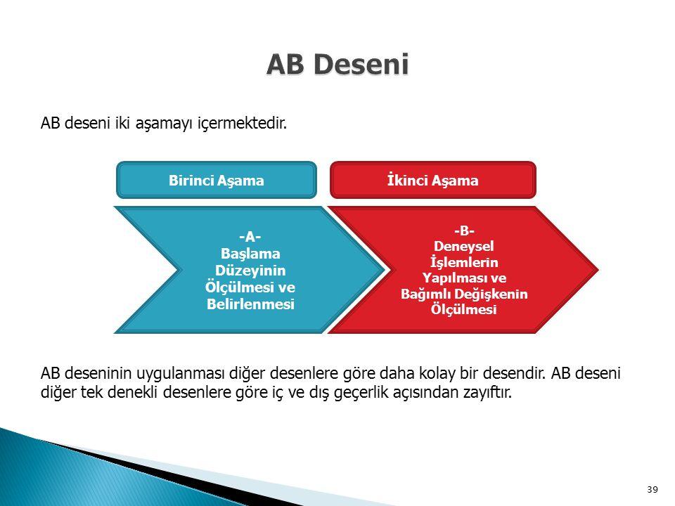 AB Deseni AB deseni iki aşamayı içermektedir.