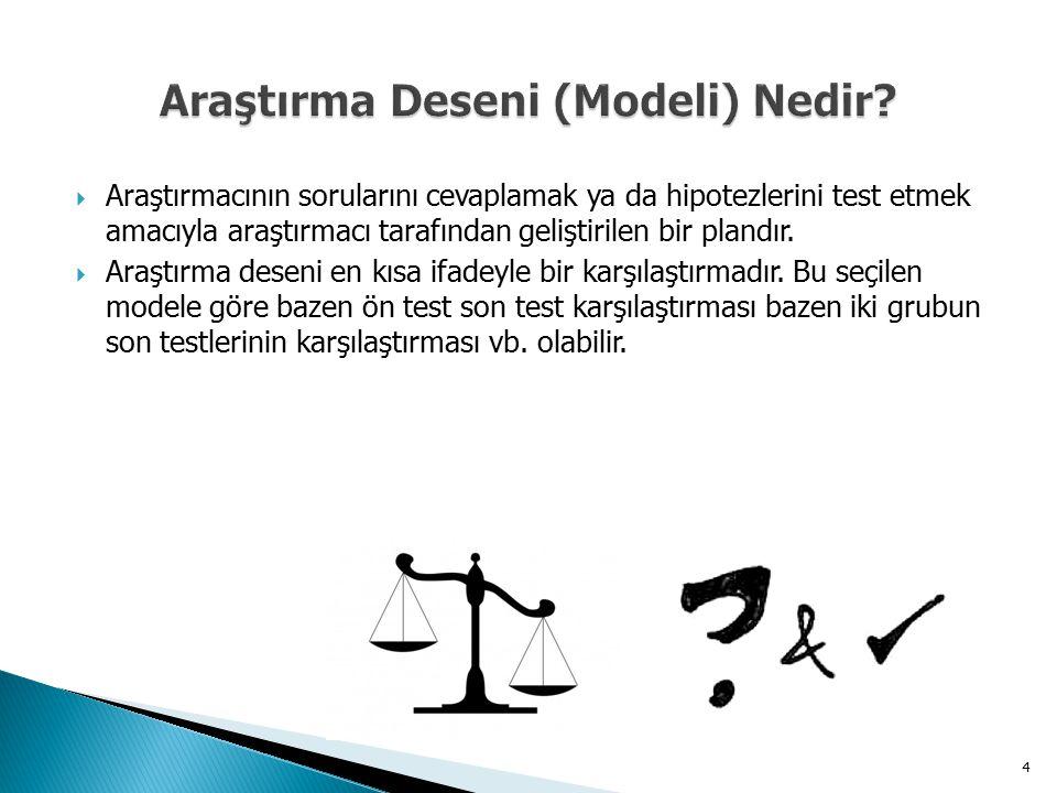 Araştırma Deseni (Modeli) Nedir