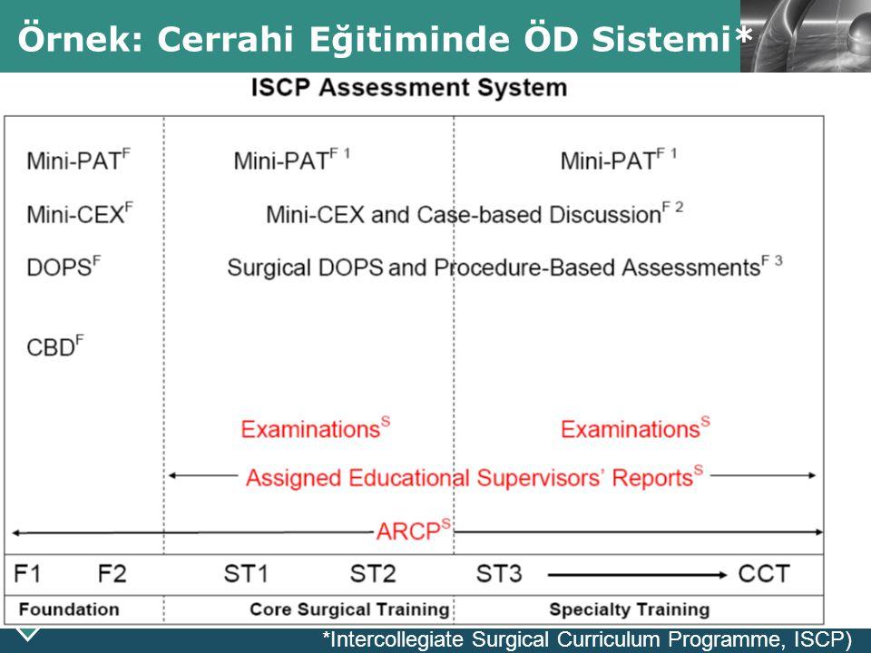 Örnek: Cerrahi Eğitiminde ÖD Sistemi*