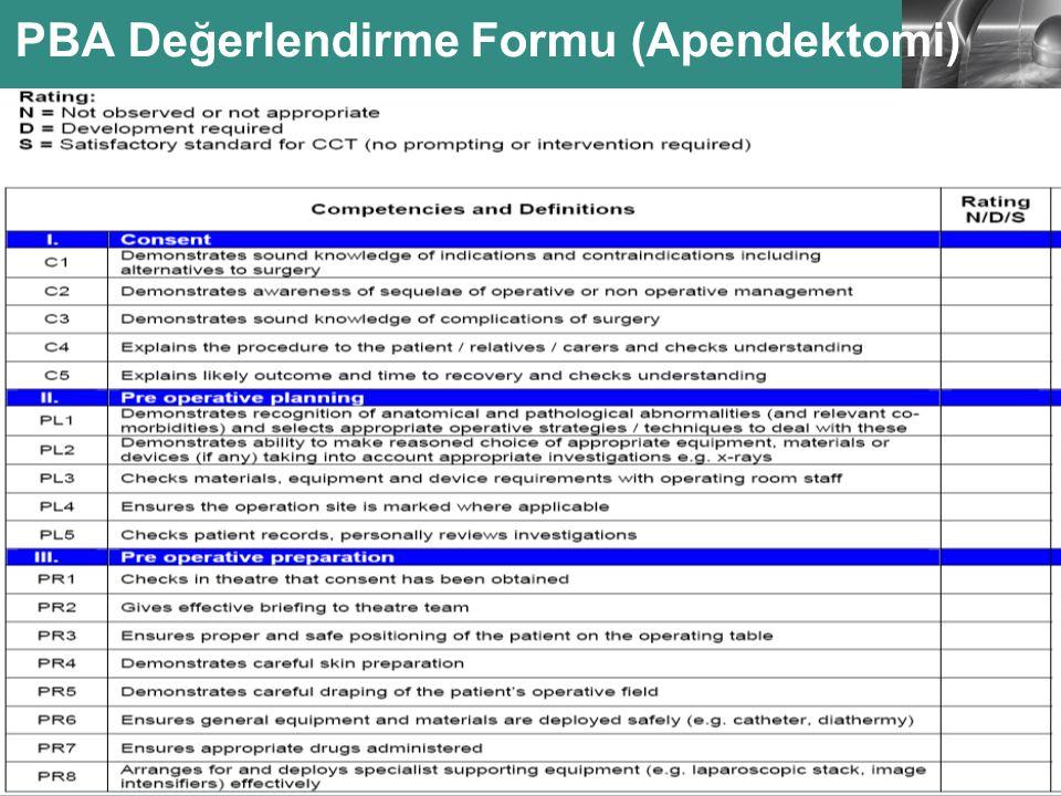 PBA Değerlendirme Formu (Apendektomi)