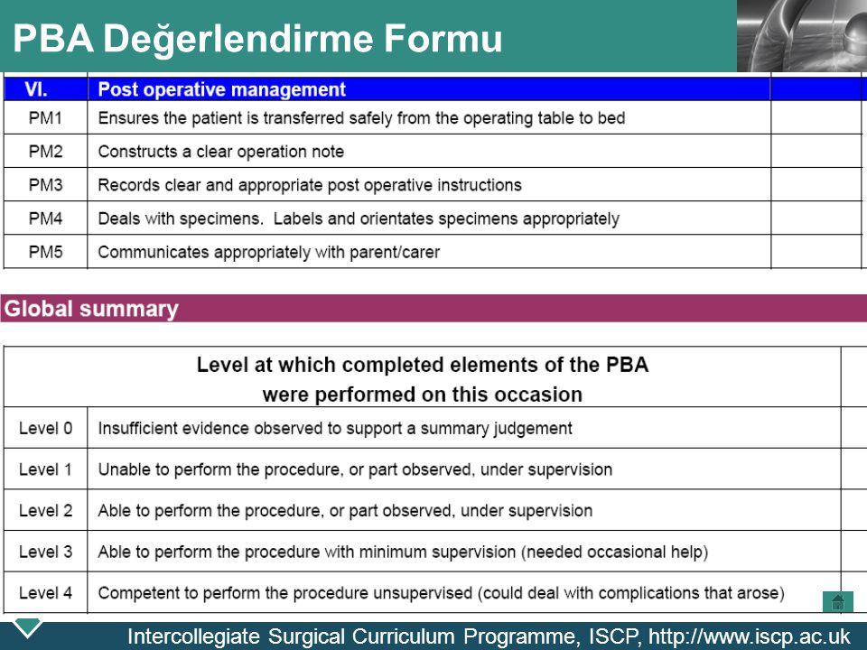 PBA Değerlendirme Formu