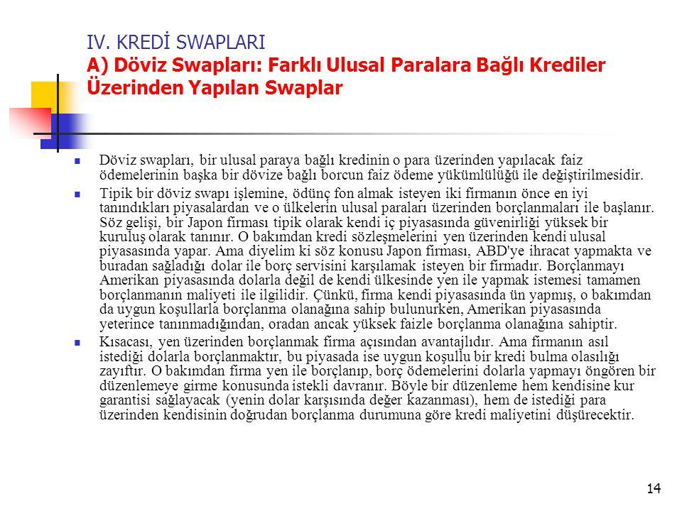 IV. KREDİ SWAPLARI A) Döviz Swapları: Farklı Ulusal Paralara Bağlı Krediler Üzerinden Yapılan Swaplar