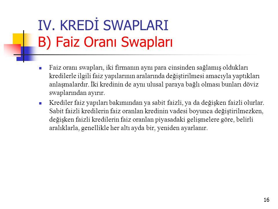 IV. KREDİ SWAPLARI B) Faiz Oranı Swapları