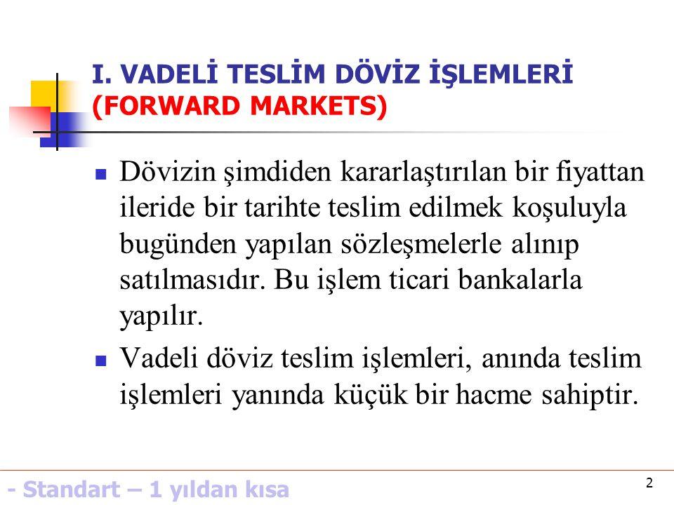 I. VADELİ TESLİM DÖVİZ İŞLEMLERİ (FORWARD MARKETS)