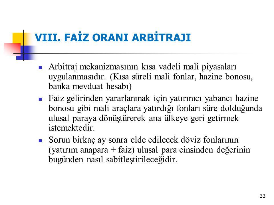VIII. FAİZ ORANI ARBİTRAJI