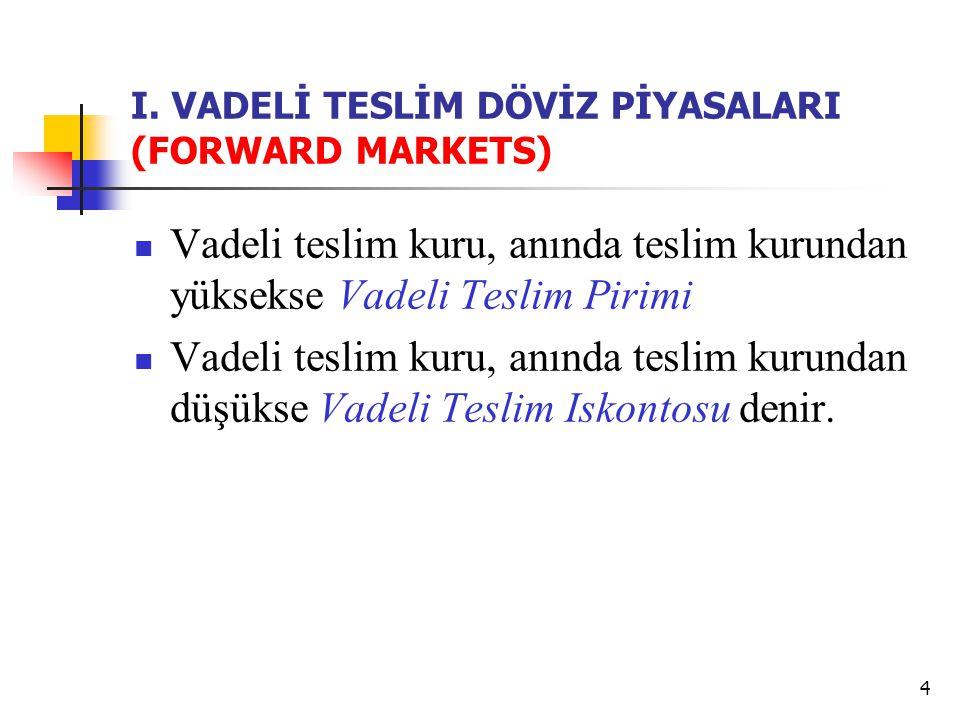 I. VADELİ TESLİM DÖVİZ PİYASALARI (FORWARD MARKETS)