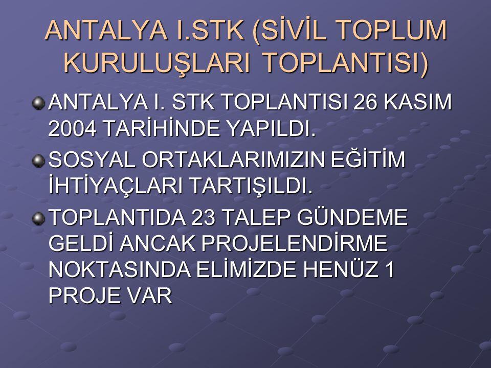 ANTALYA I.STK (SİVİL TOPLUM KURULUŞLARI TOPLANTISI)