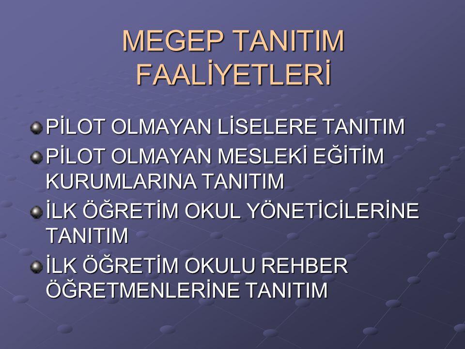 MEGEP TANITIM FAALİYETLERİ