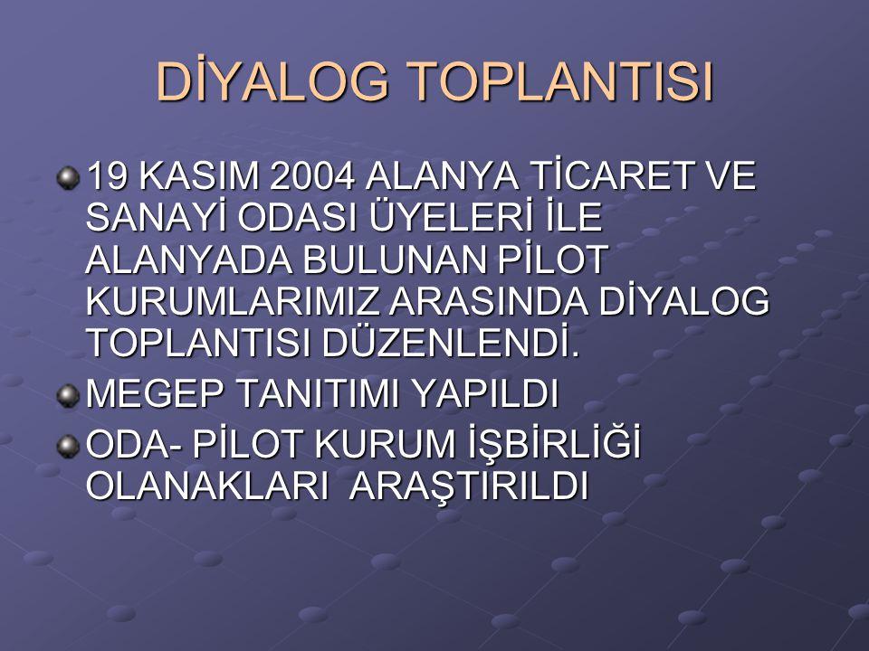 DİYALOG TOPLANTISI