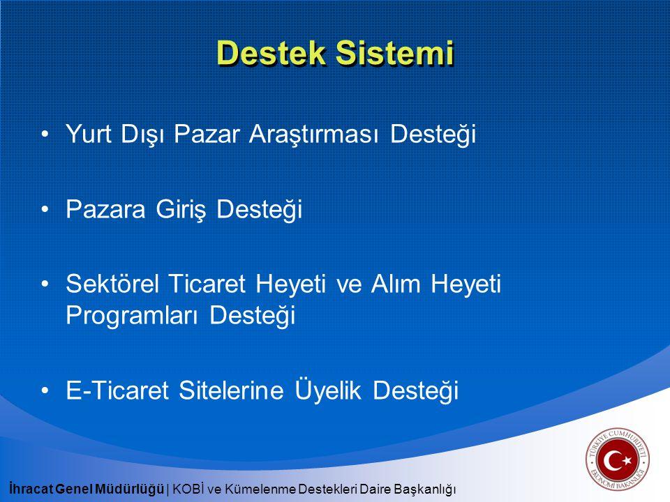 Destek Sistemi Yurt Dışı Pazar Araştırması Desteği