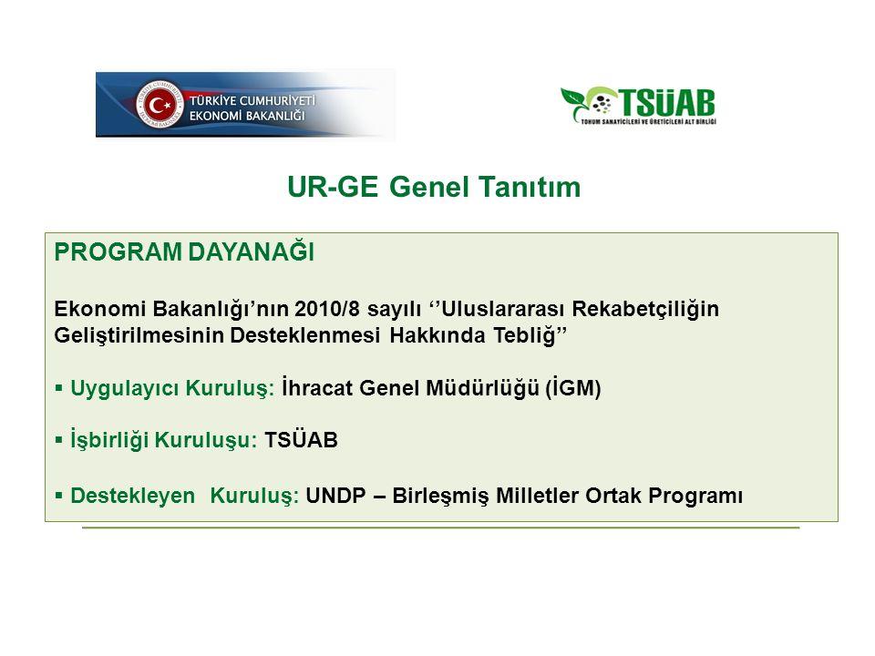 UR-GE Genel Tanıtım PROGRAM DAYANAĞI