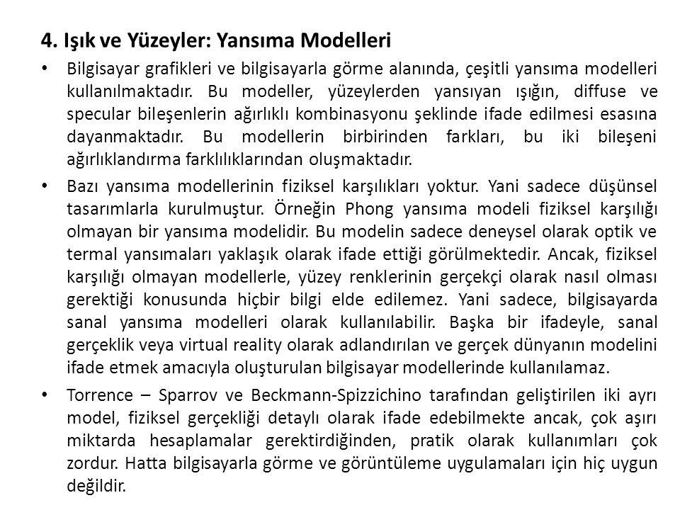 4. Işık ve Yüzeyler: Yansıma Modelleri