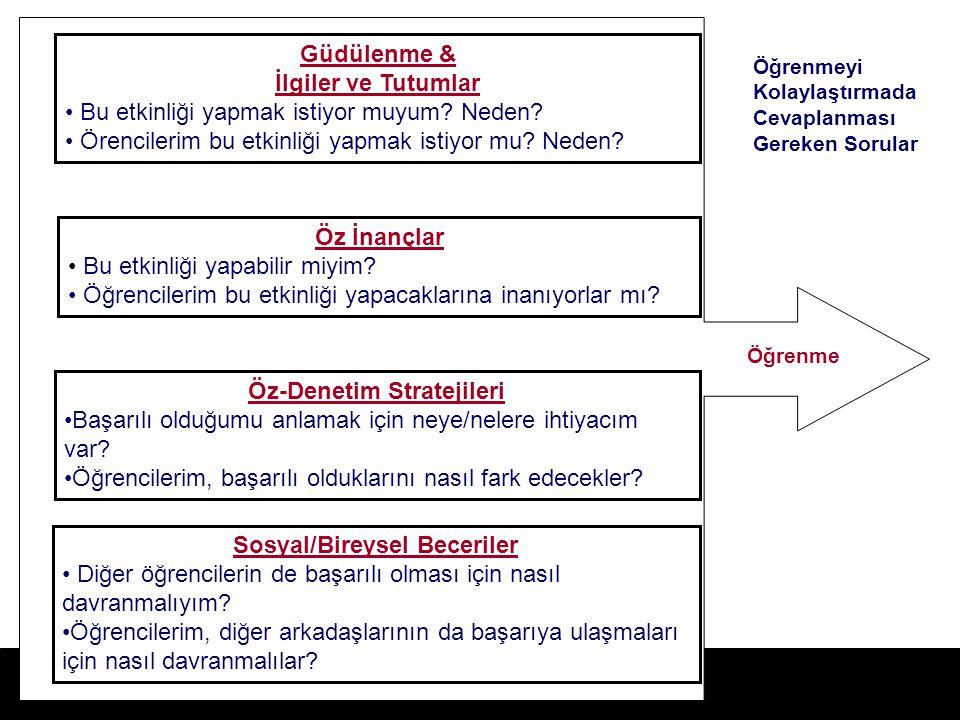 Öz-Denetim Stratejileri Sosyal/Bireysel Beceriler
