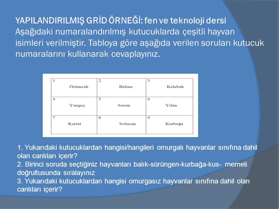 YAPILANDIRILMIŞ GRİD ÖRNEĞİ: fen ve teknoloji dersi Aşağıdaki numaralandırılmış kutucuklarda çeşitli hayvan isimleri verilmiştir. Tabloya göre aşağıda verilen soruları kutucuk numaralarını kullanarak cevaplayınız.