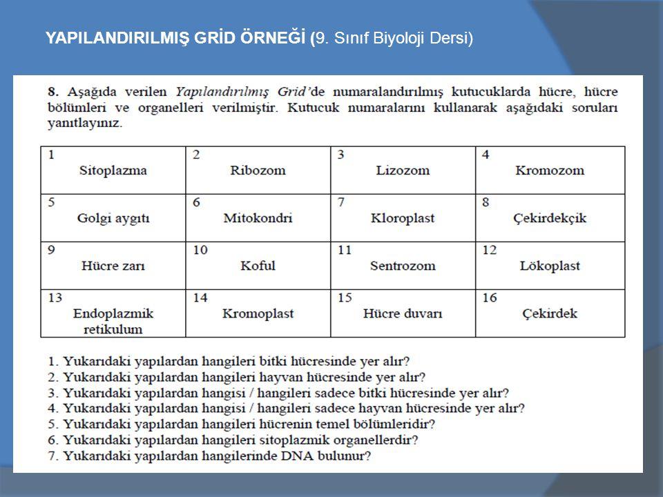 YAPILANDIRILMIŞ GRİD ÖRNEĞİ (9. Sınıf Biyoloji Dersi)