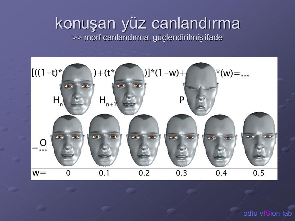 konuşan yüz canlandırma >> morf canlandırma, güçlendirilmiş ifade
