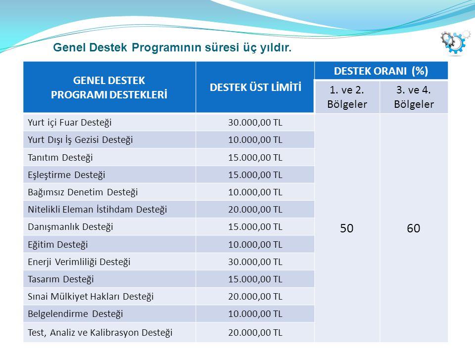 50 60 Genel Destek Programının süresi üç yıldır. GENEL DESTEK