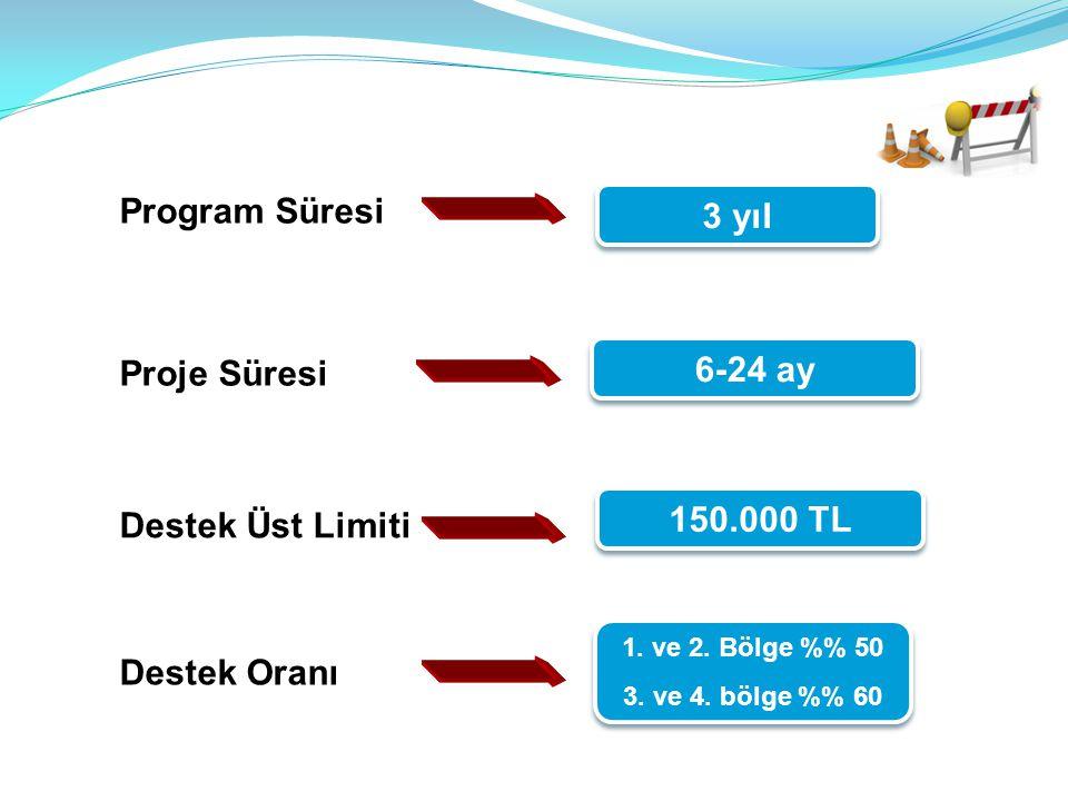 Program Süresi 3 yıl 6-24 ay Proje Süresi 150.000 TL Destek Üst Limiti