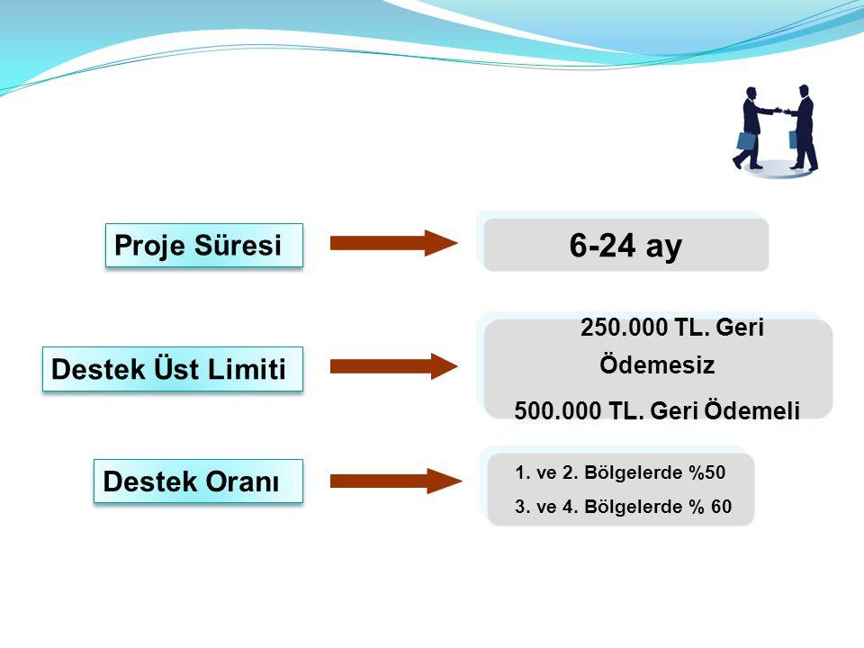 6-24 ay Proje Süresi Destek Üst Limiti Destek Oranı
