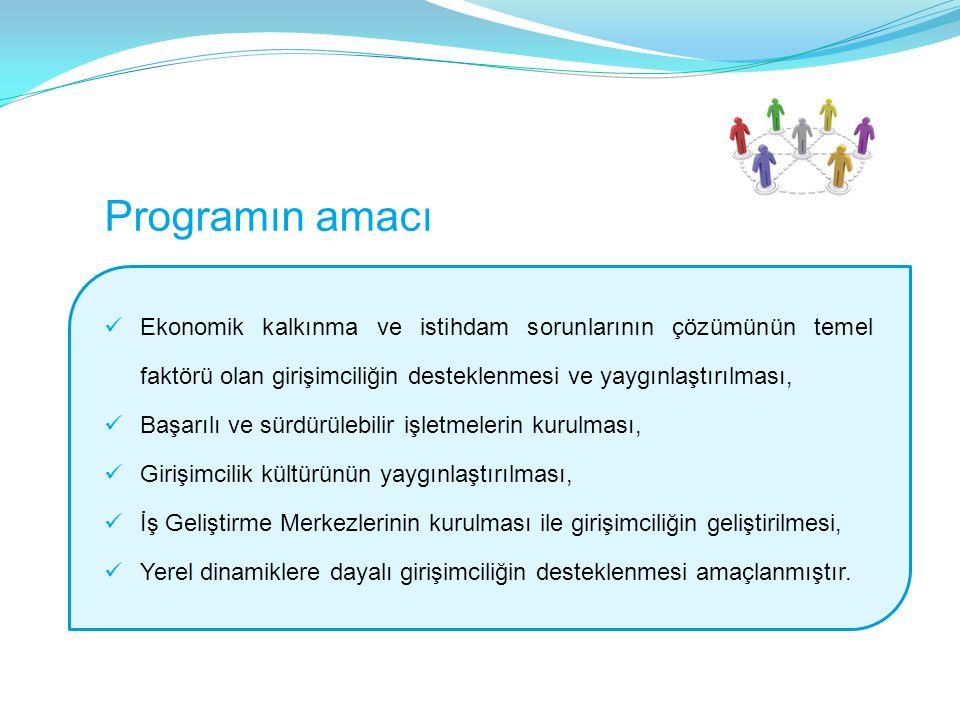 Programın amacı Ekonomik kalkınma ve istihdam sorunlarının çözümünün temel faktörü olan girişimciliğin desteklenmesi ve yaygınlaştırılması,