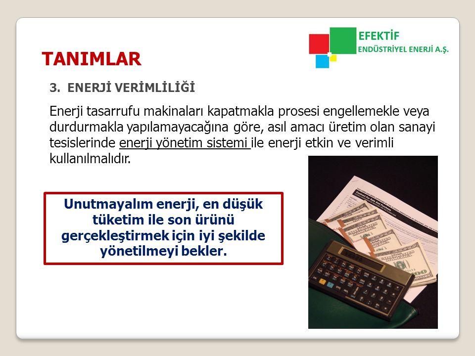 TANIMLAR ENERJİ VERİMLİLİĞİ.