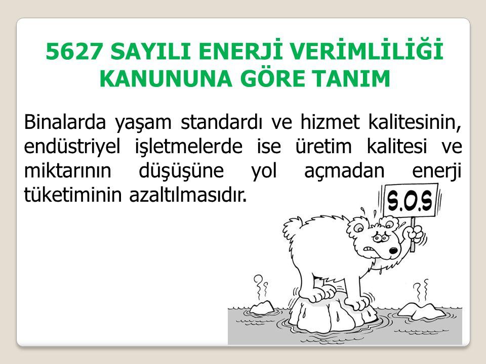 5627 SAYILI ENERJİ VERİMLİLİĞİ KANUNUNA GÖRE TANIM