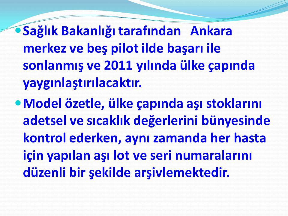 Sağlık Bakanlığı tarafından Ankara merkez ve beş pilot ilde başarı ile sonlanmış ve 2011 yılında ülke çapında yaygınlaştırılacaktır.