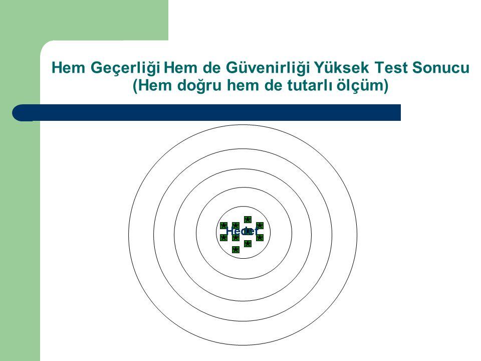 Hem Geçerliği Hem de Güvenirliği Yüksek Test Sonucu (Hem doğru hem de tutarlı ölçüm)