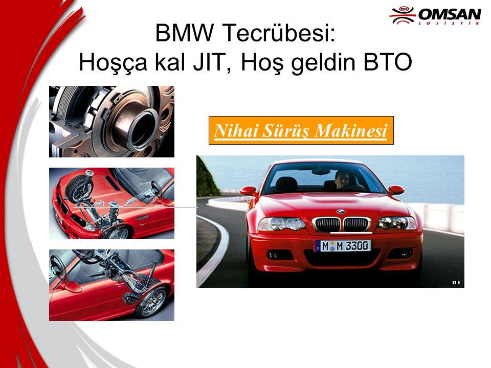 BMW Tecrübesi: Hoşça kal JIT, Hoş geldin BTO