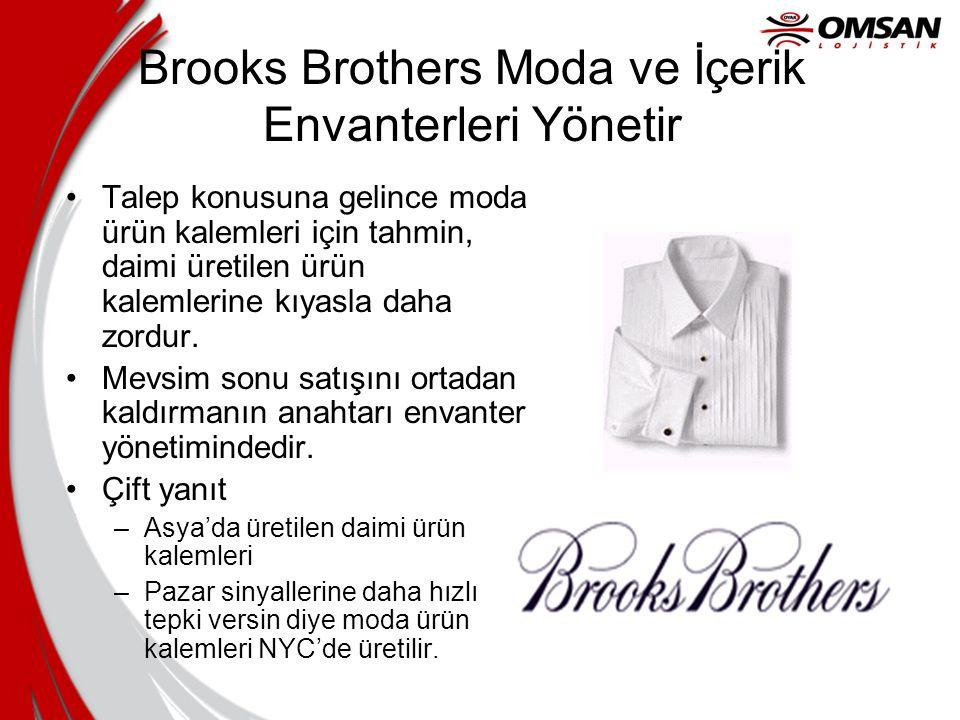 Brooks Brothers Moda ve İçerik Envanterleri Yönetir