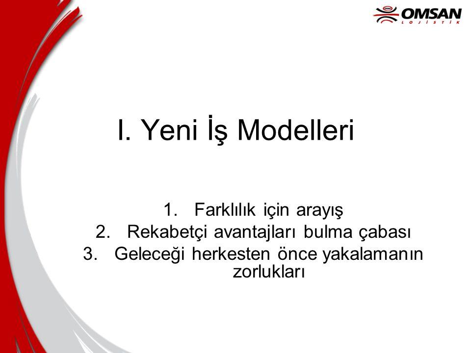 I. Yeni İş Modelleri Farklılık için arayış