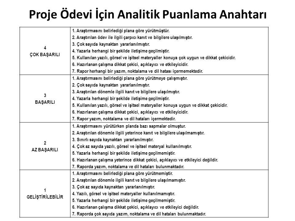 Proje Ödevi İçin Analitik Puanlama Anahtarı