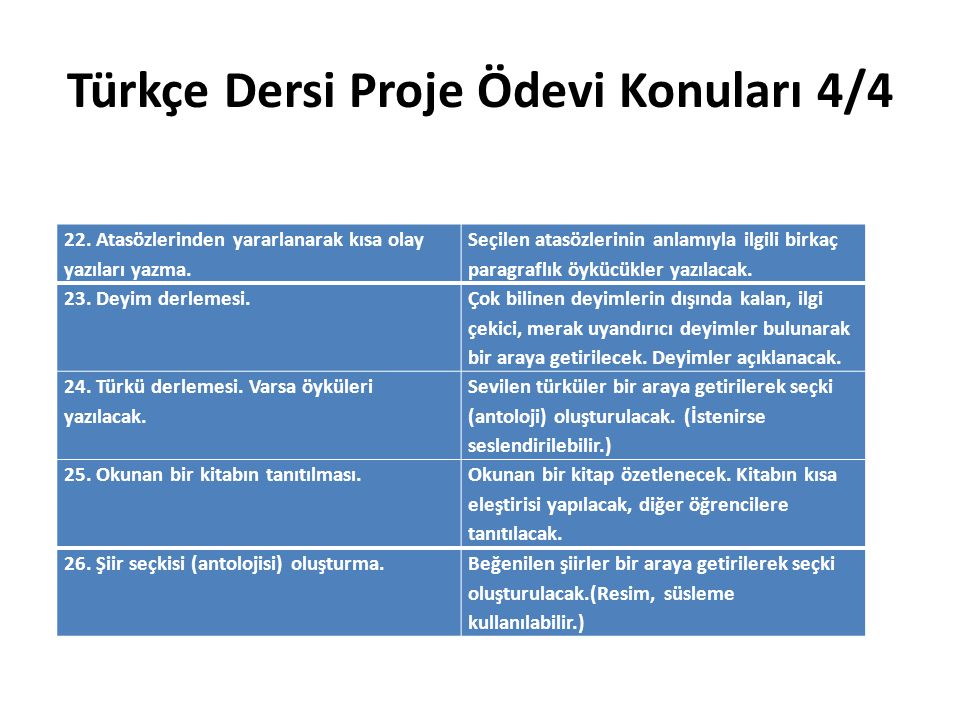 Türkçe Dersi Proje Ödevi Konuları 4/4