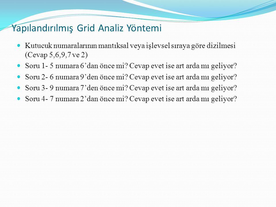 Yapılandırılmış Grid Analiz Yöntemi
