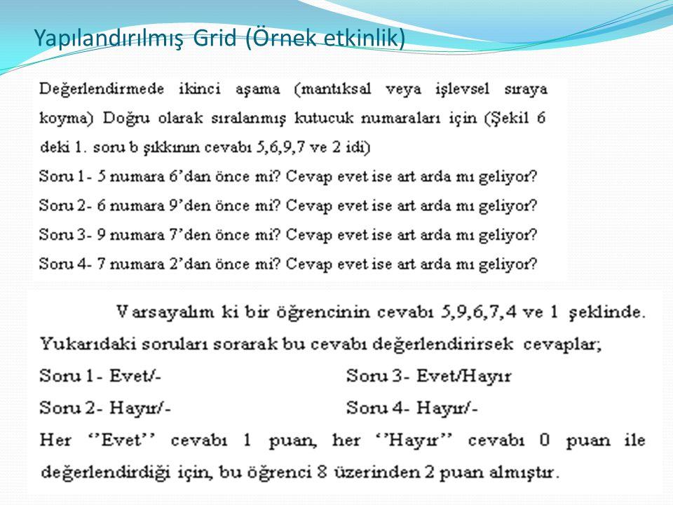 Yapılandırılmış Grid (Örnek etkinlik)