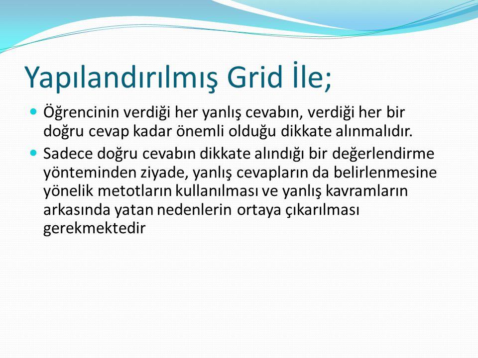 Yapılandırılmış Grid İle;