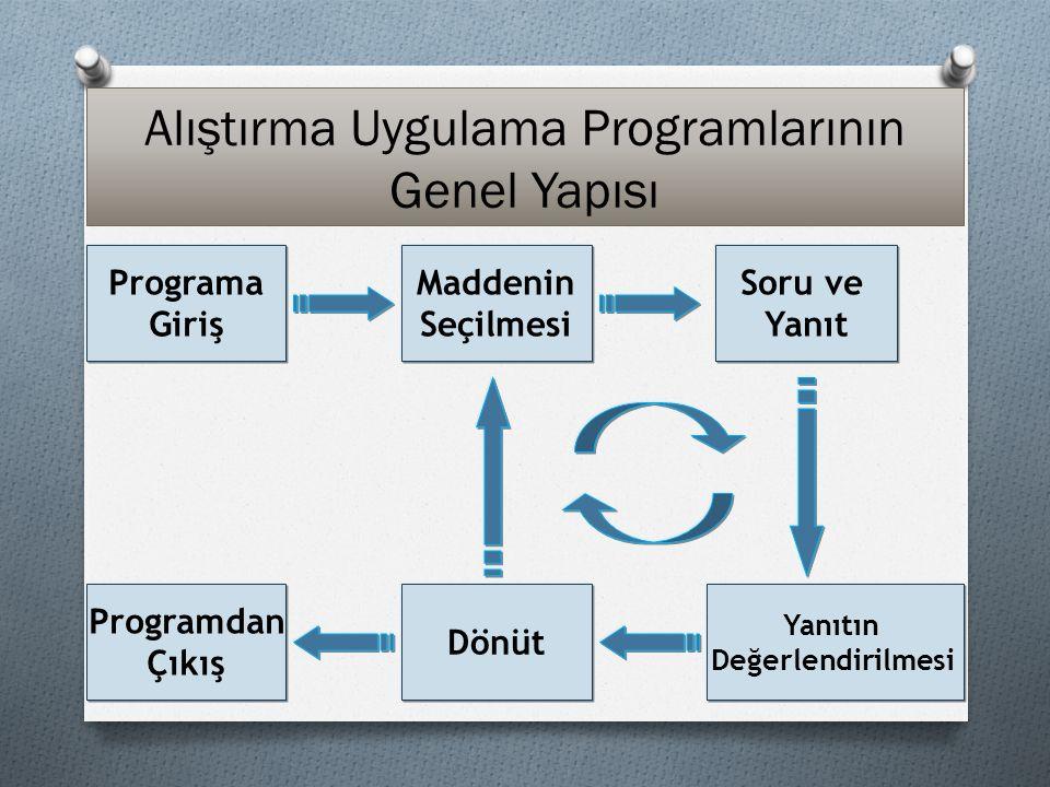 Alıştırma Uygulama Programlarının Genel Yapısı