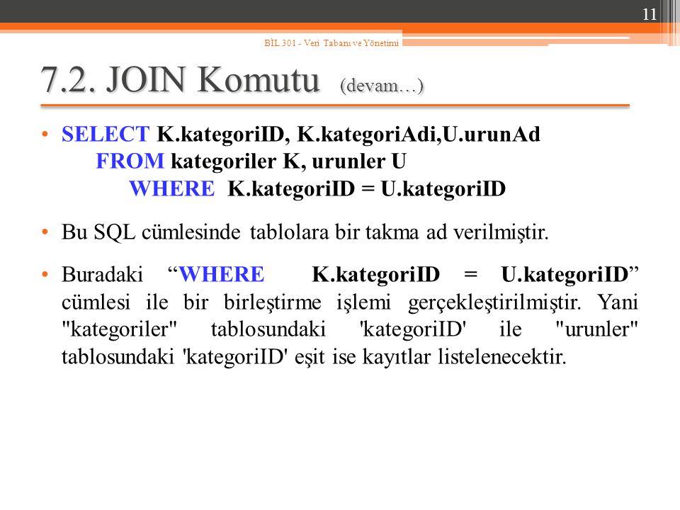 7.2. JOIN Komutu (devam…) SELECT K.kategoriID, K.kategoriAdi,U.urunAd