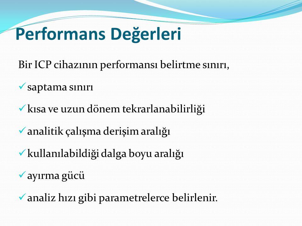 Performans Değerleri Bir ICP cihazının performansı belirtme sınırı,