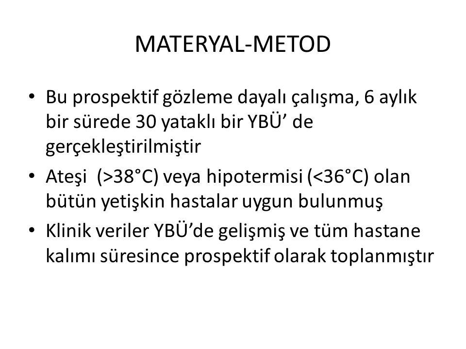 MATERYAL-METOD Bu prospektif gözleme dayalı çalışma, 6 aylık bir sürede 30 yataklı bir YBÜ' de gerçekleştirilmiştir.