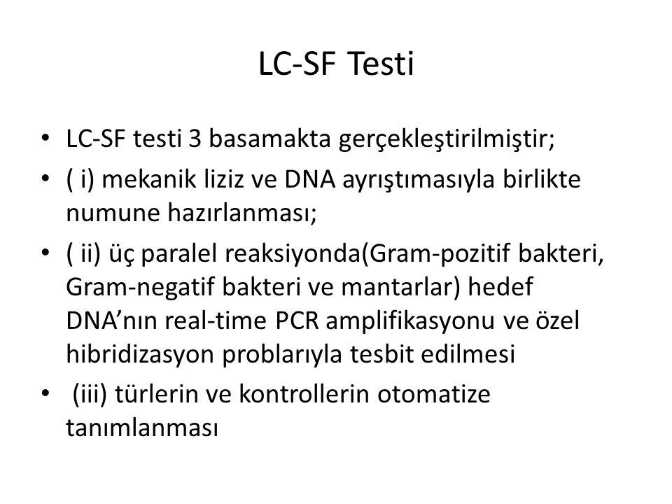 LC-SF Testi LC-SF testi 3 basamakta gerçekleştirilmiştir;